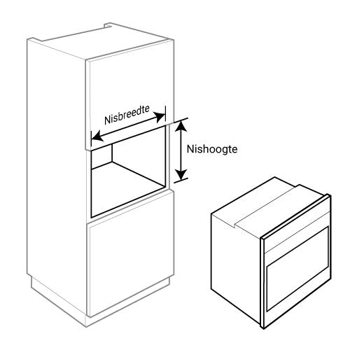 Kiesadvies Inbouw Oven